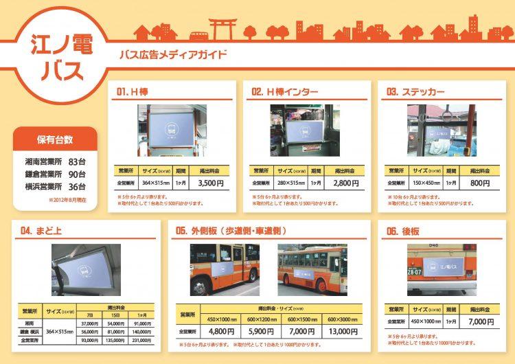 江ノ電バス広告メディアガイド