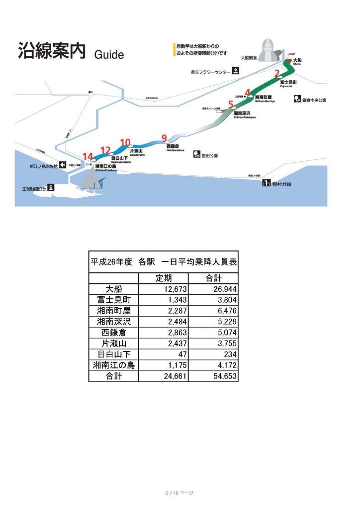 湘南モノレール_料金表_2016_ページ_2
